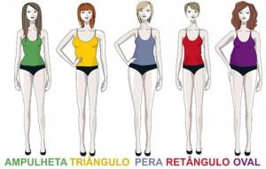 Tipos de corpo, em Maxibolsa