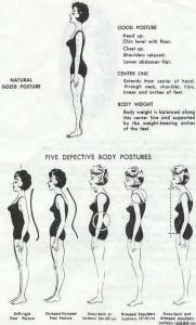 Nesta ilustração, podes ver a diferença que uma postura elegante pode fazer